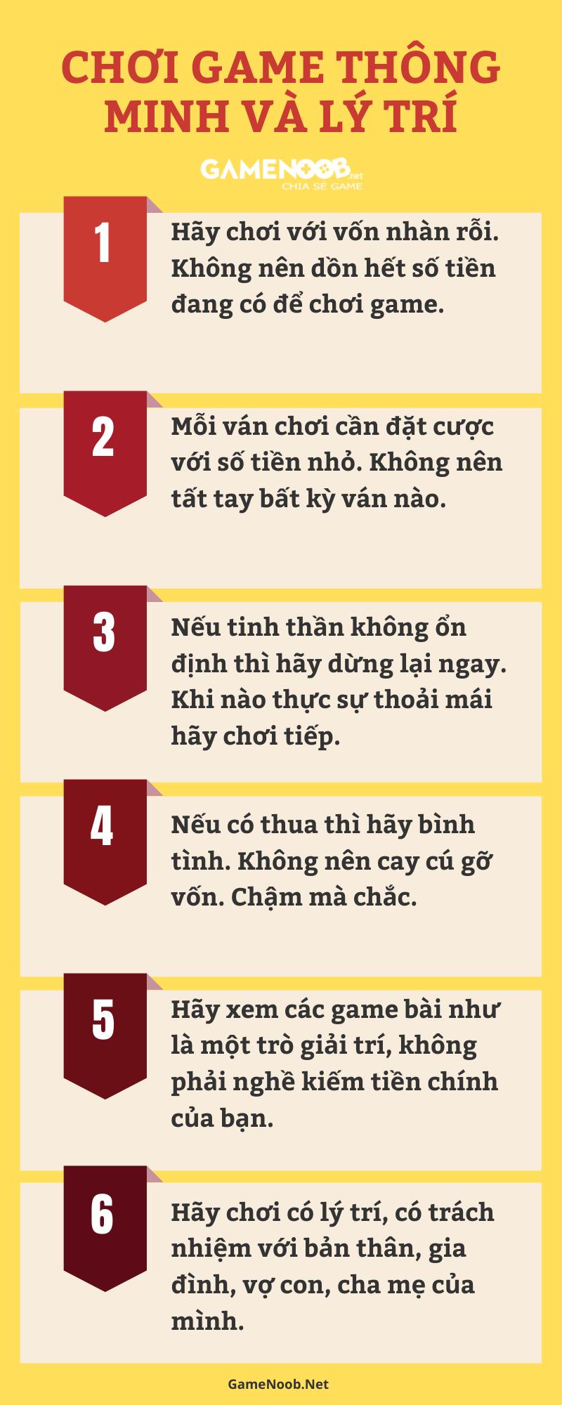 GameNoob Infographic - Hãy Chơi Game Có Trách Nhiệm