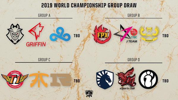 LMHT: Lịch thi đấu vòng khởi động, vòng bảng CKTG 2019 - SKT và Fnatic bắn phát súng khai màn Main Event